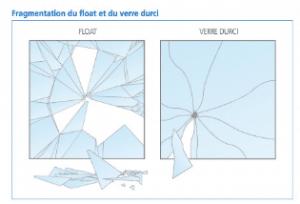 Fragmentation du float et du verre durci